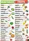 Fruits & Vegetables - plansza