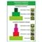 Piramida biomasy i piramida energii - plansza