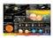 Układ Słoneczny  - plansza dydaktyczna